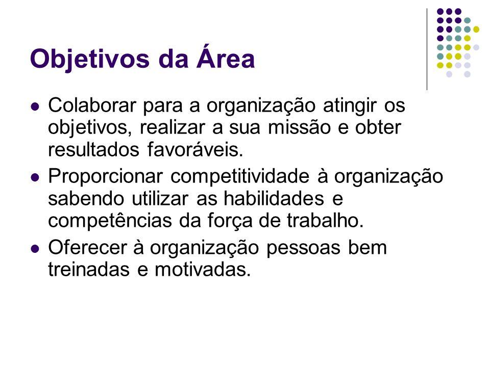 Objetivos da Área Colaborar para a organização atingir os objetivos, realizar a sua missão e obter resultados favoráveis.