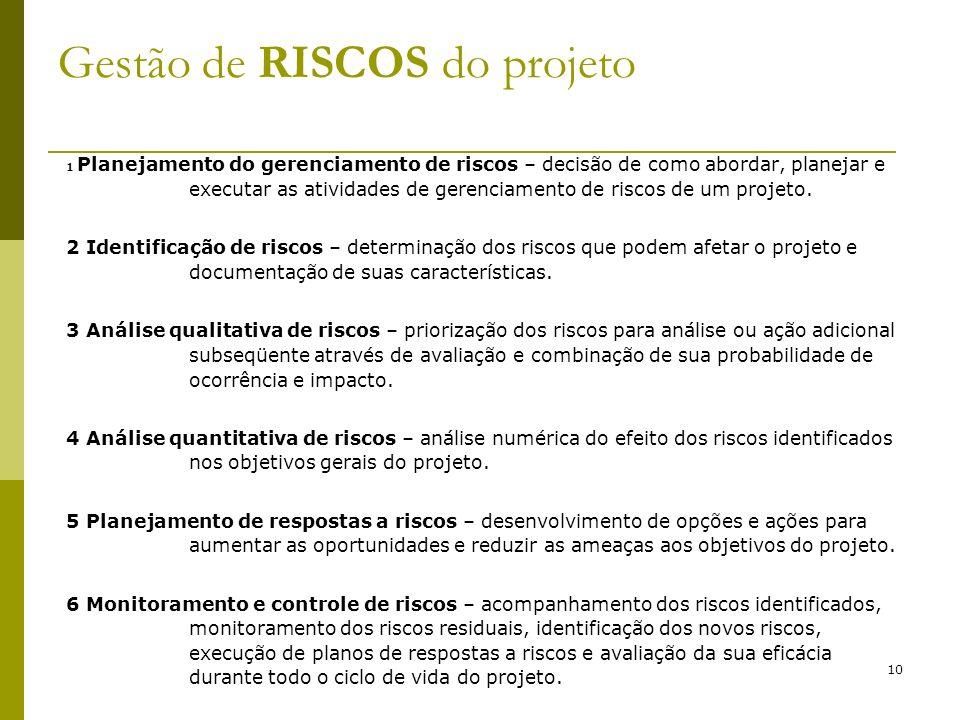 Gestão de RISCOS do projeto