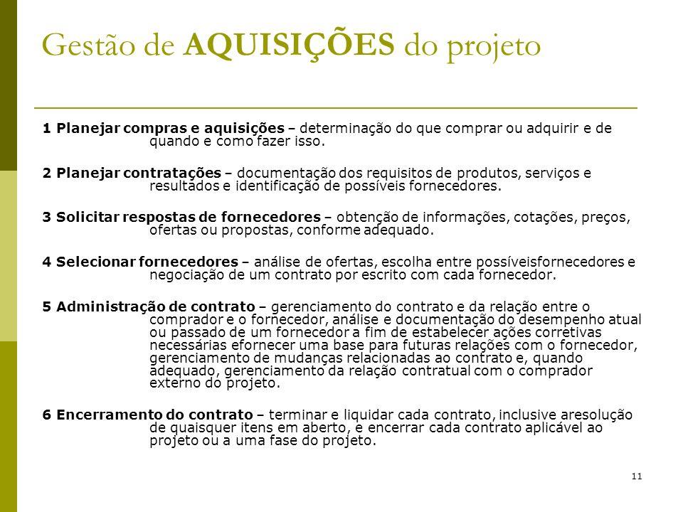 Gestão de AQUISIÇÕES do projeto
