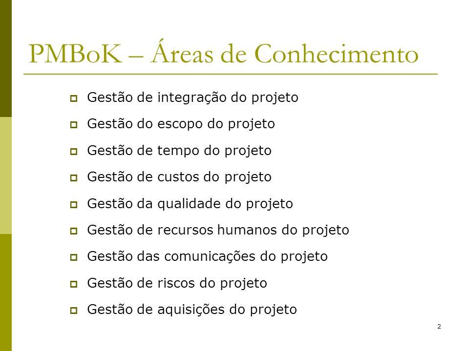 PMBoK – Áreas de Conhecimento