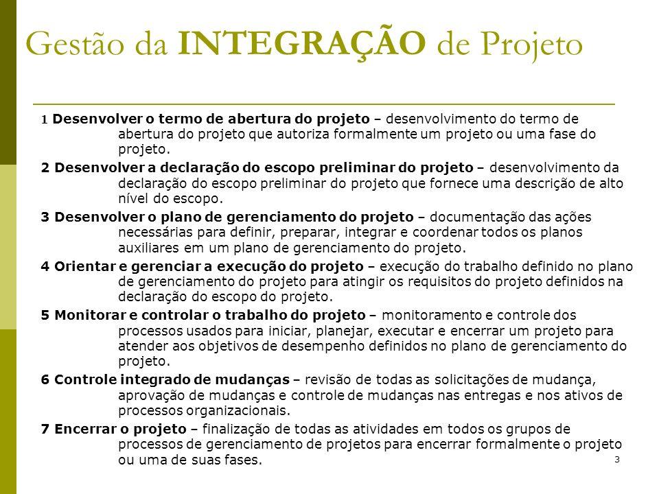 Gestão da INTEGRAÇÃO de Projeto