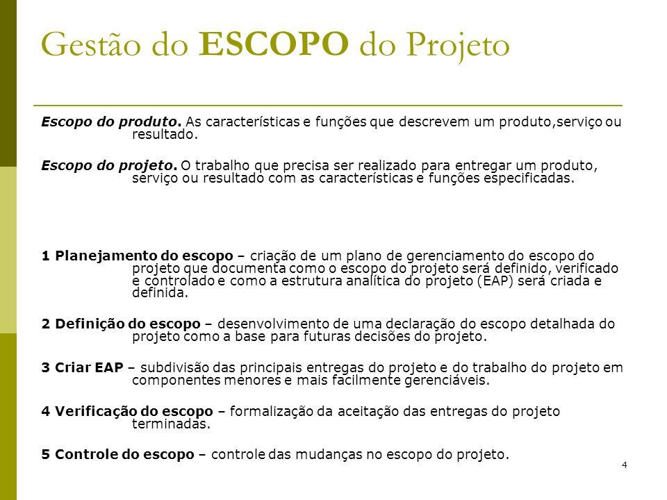 Gestão do ESCOPO do Projeto