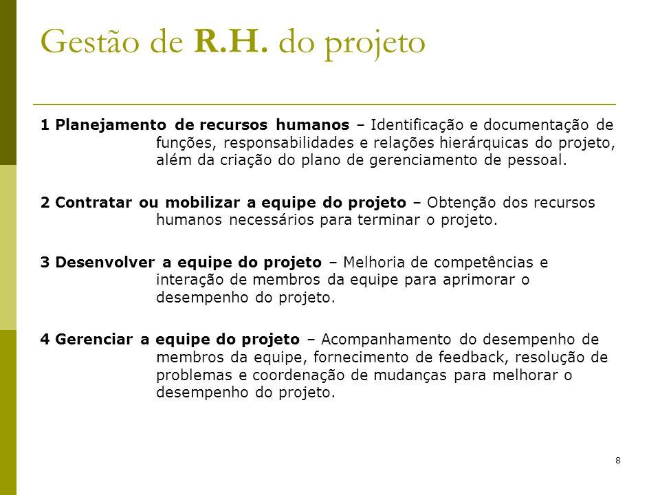Gestão de R.H. do projeto