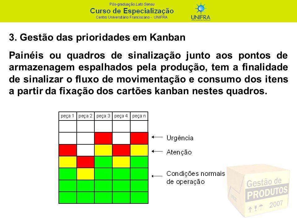 3. Gestão das prioridades em Kanban