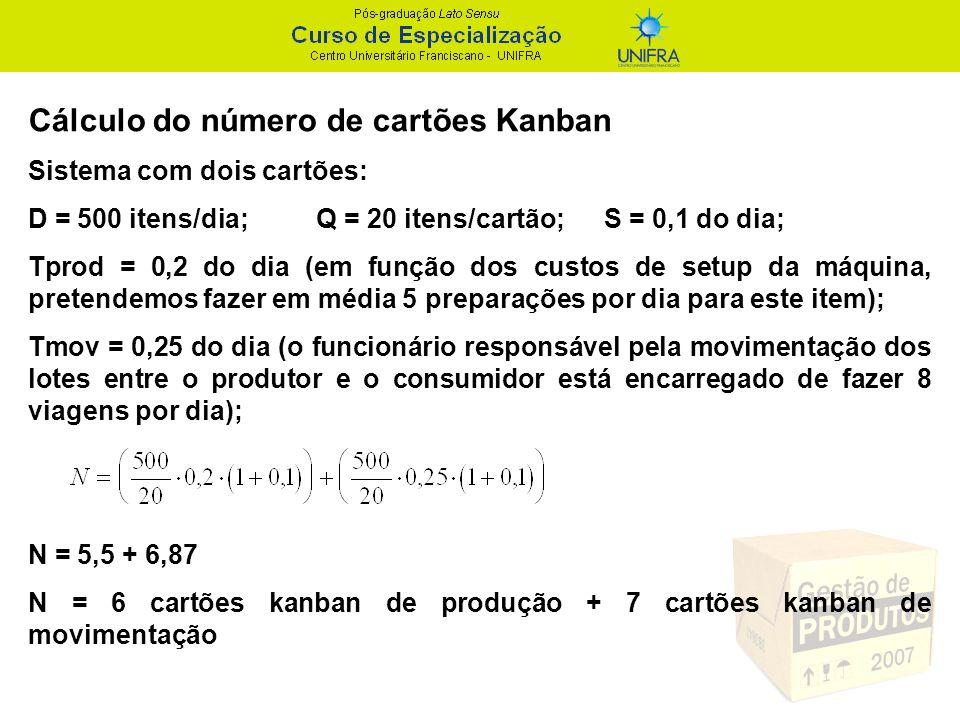Cálculo do número de cartões Kanban