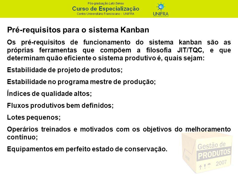 Pré-requisitos para o sistema Kanban