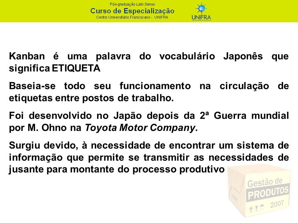Kanban é uma palavra do vocabulário Japonês que significa ETIQUETA