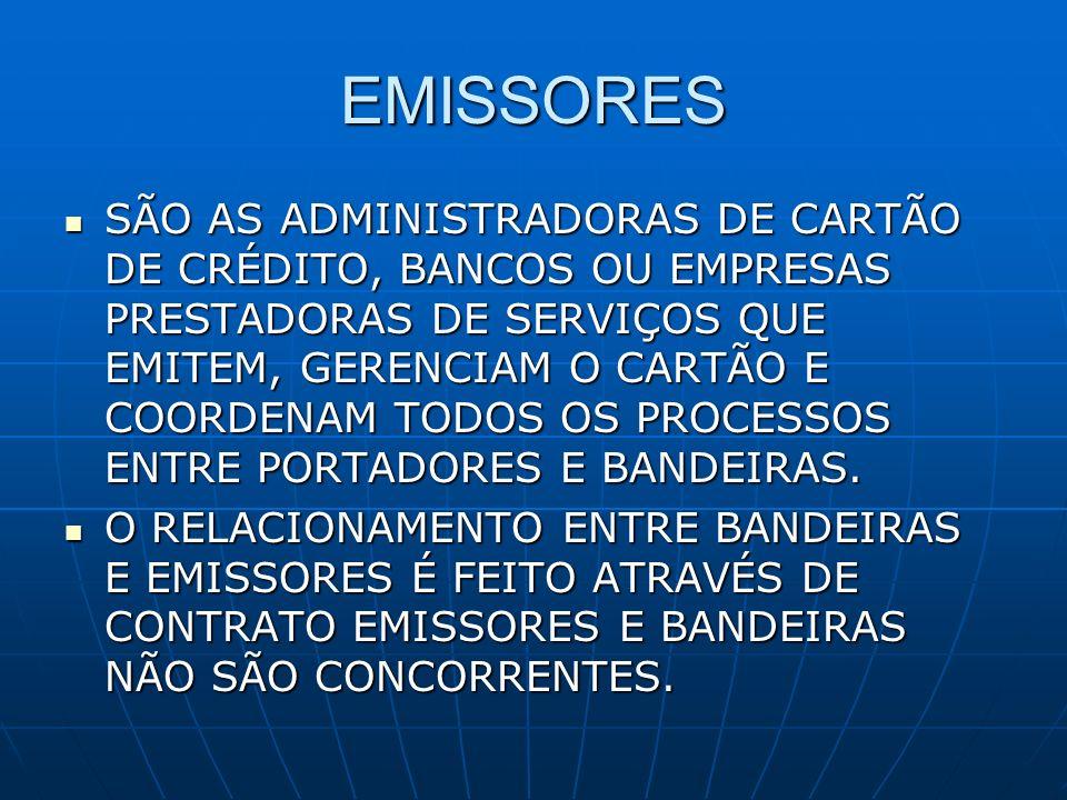 EMISSORES