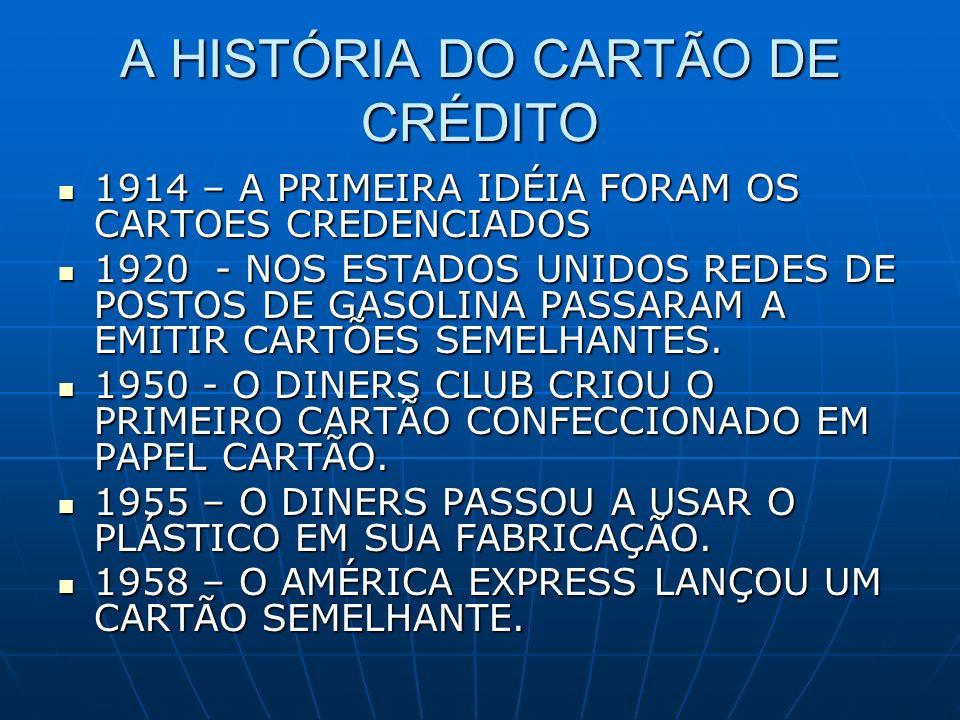 A HISTÓRIA DO CARTÃO DE CRÉDITO