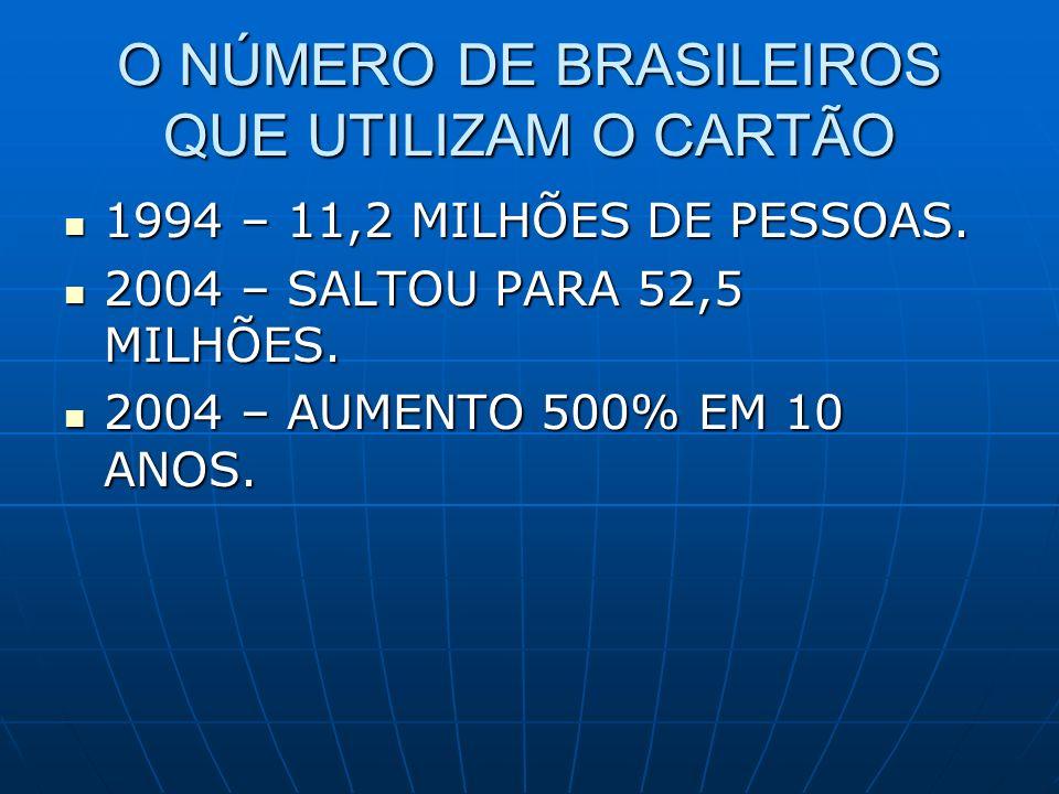 O NÚMERO DE BRASILEIROS QUE UTILIZAM O CARTÃO