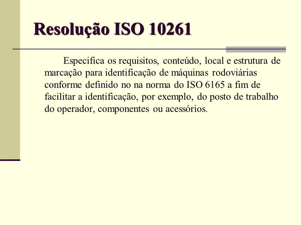Resolução ISO 10261