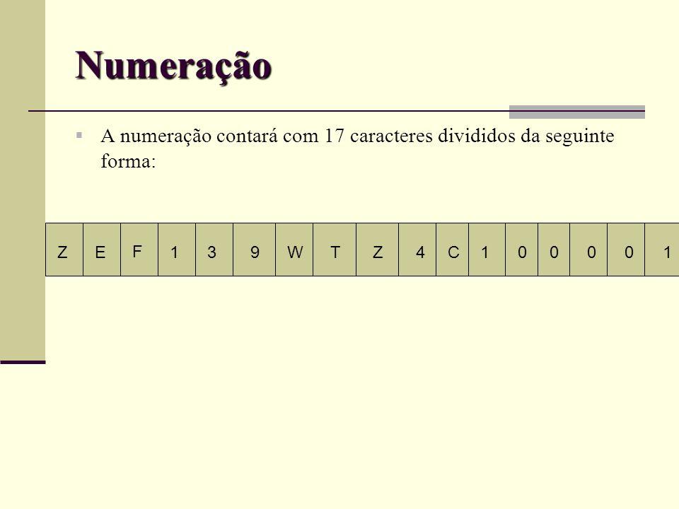 NumeraçãoA numeração contará com 17 caracteres divididos da seguinte forma: Z. E. F. 1. 3. 9. W. T.