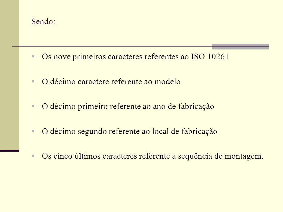 Sendo: Os nove primeiros caracteres referentes ao ISO 10261. O décimo caractere referente ao modelo.