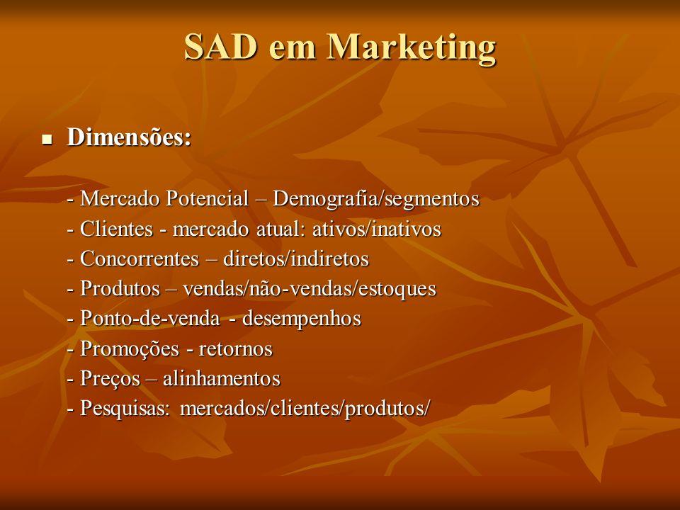 SAD em Marketing Dimensões: - Mercado Potencial – Demografia/segmentos