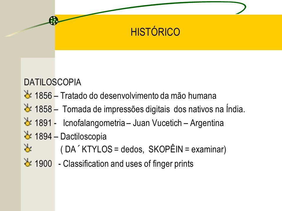 HISTÓRICO DATILOSCOPIA 1856 – Tratado do desenvolvimento da mão humana