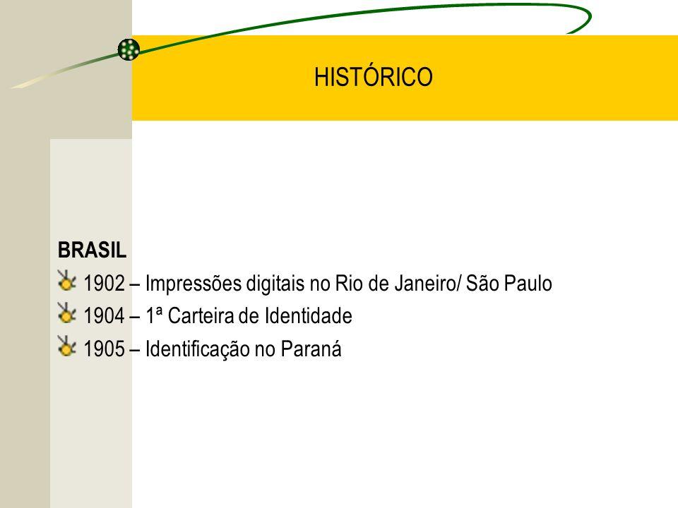 HISTÓRICO BRASIL. 1902 – Impressões digitais no Rio de Janeiro/ São Paulo. 1904 – 1ª Carteira de Identidade.