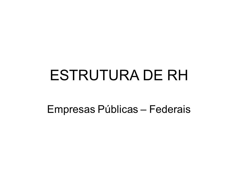 Empresas Públicas – Federais