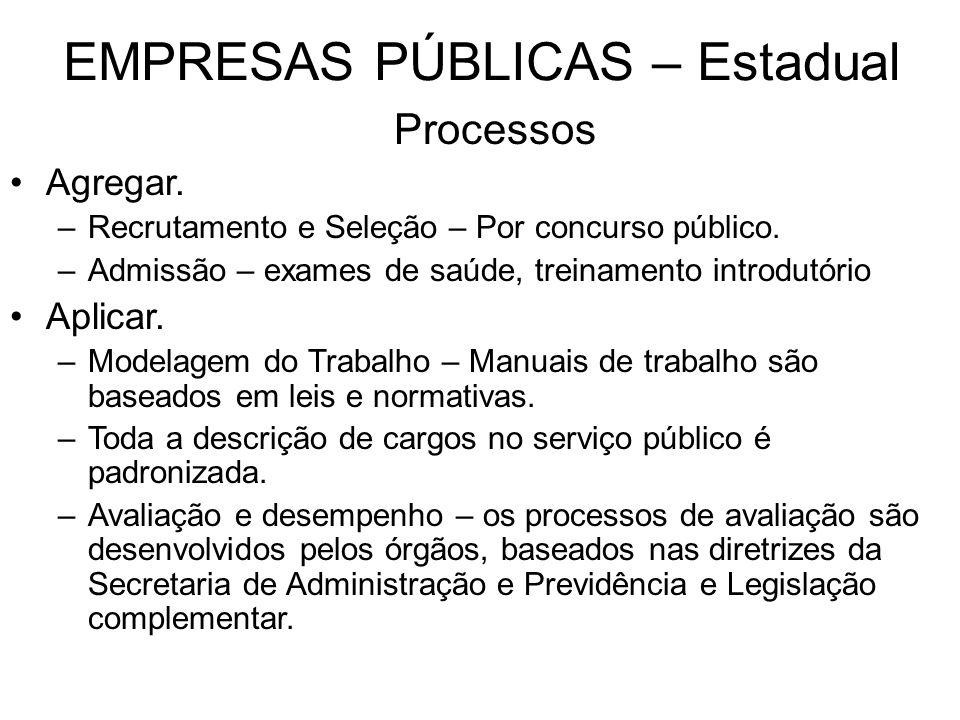 EMPRESAS PÚBLICAS – Estadual