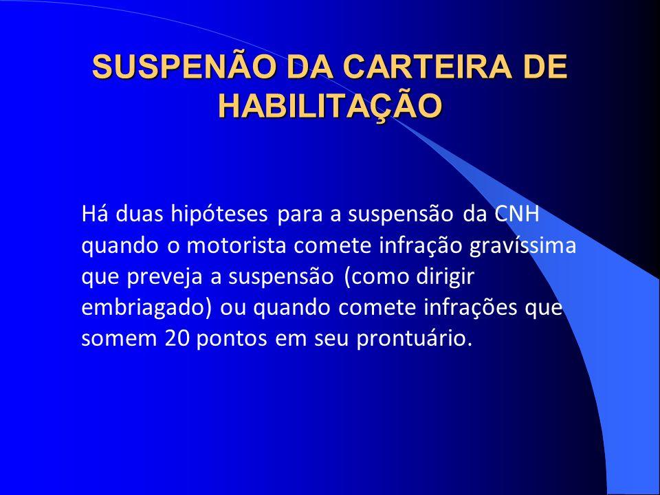 SUSPENÃO DA CARTEIRA DE HABILITAÇÃO