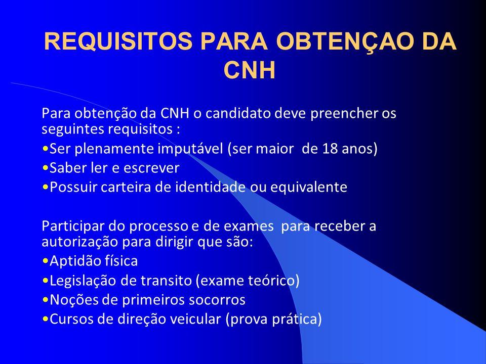 REQUISITOS PARA OBTENÇAO DA CNH