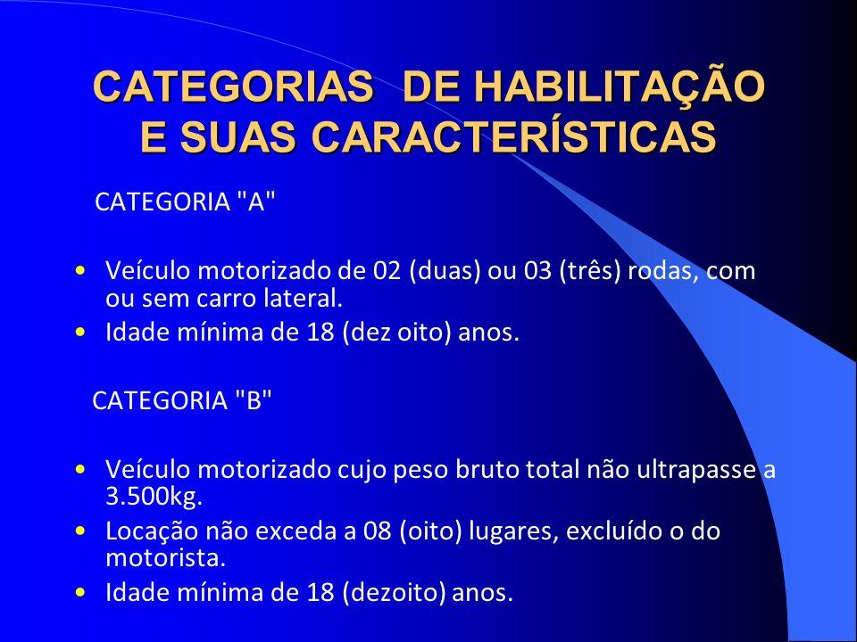 CATEGORIAS DE HABILITAÇÃO E SUAS CARACTERÍSTICAS