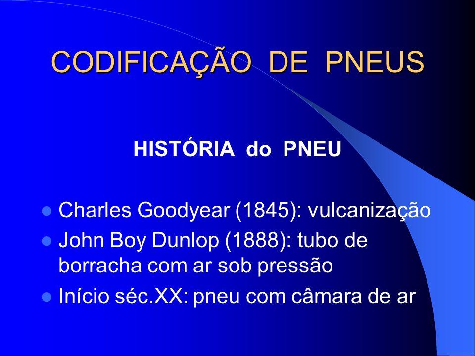 CODIFICAÇÃO DE PNEUS HISTÓRIA do PNEU