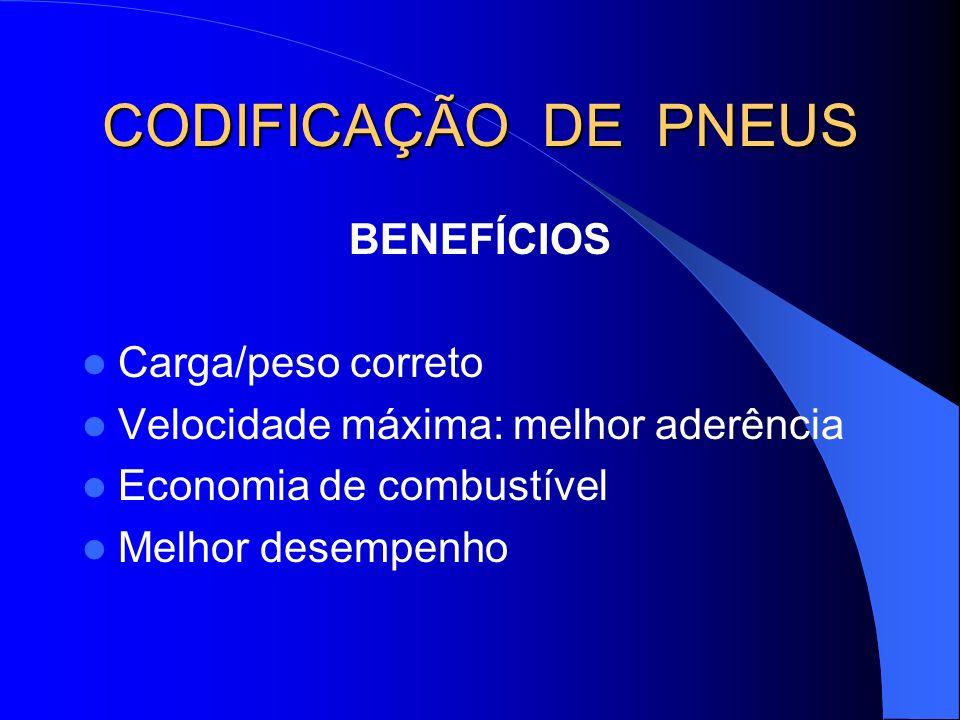 CODIFICAÇÃO DE PNEUS BENEFÍCIOS Carga/peso correto