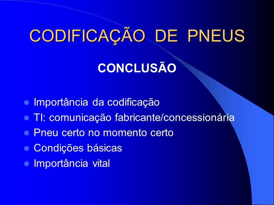 CODIFICAÇÃO DE PNEUS CONCLUSÃO Importância da codificação