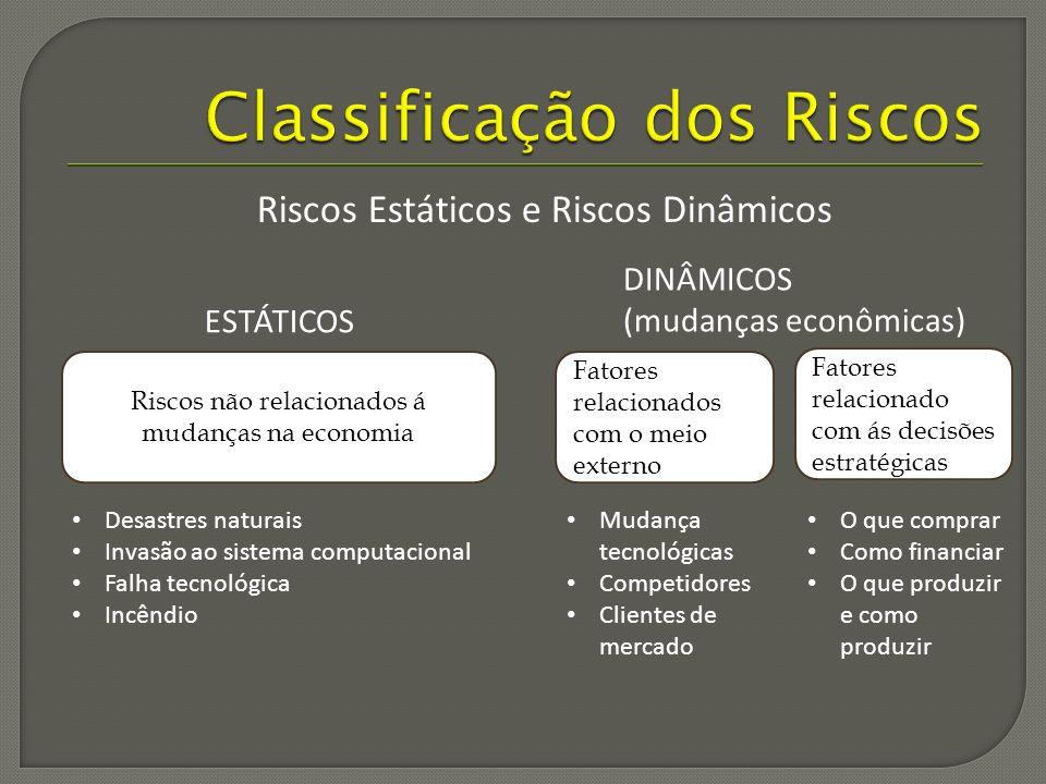 Classificação dos Riscos