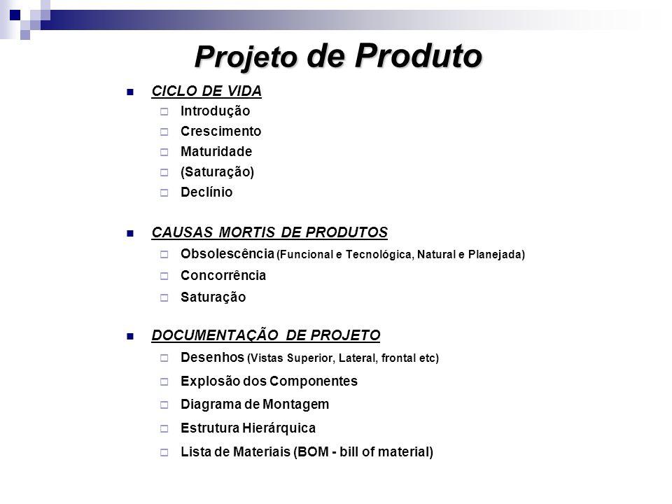 Projeto de Produto CICLO DE VIDA CAUSAS MORTIS DE PRODUTOS