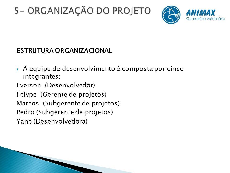 5- ORGANIZAÇÃO DO PROJETO