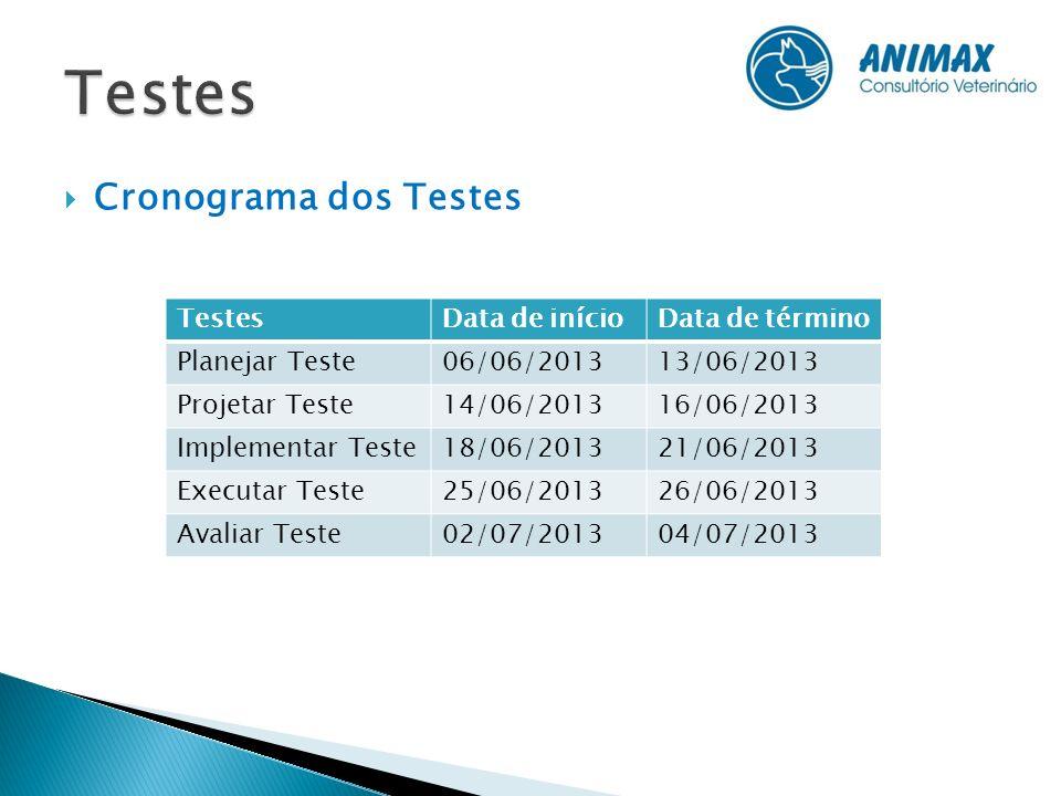 Testes Cronograma dos Testes Testes Data de início Data de término