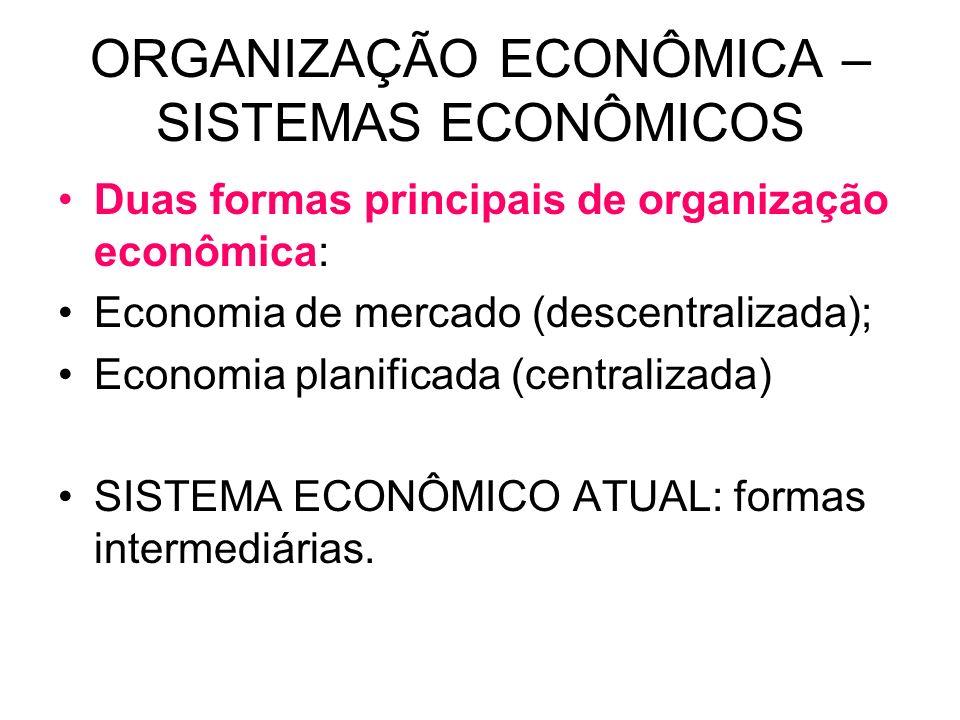 ORGANIZAÇÃO ECONÔMICA – SISTEMAS ECONÔMICOS