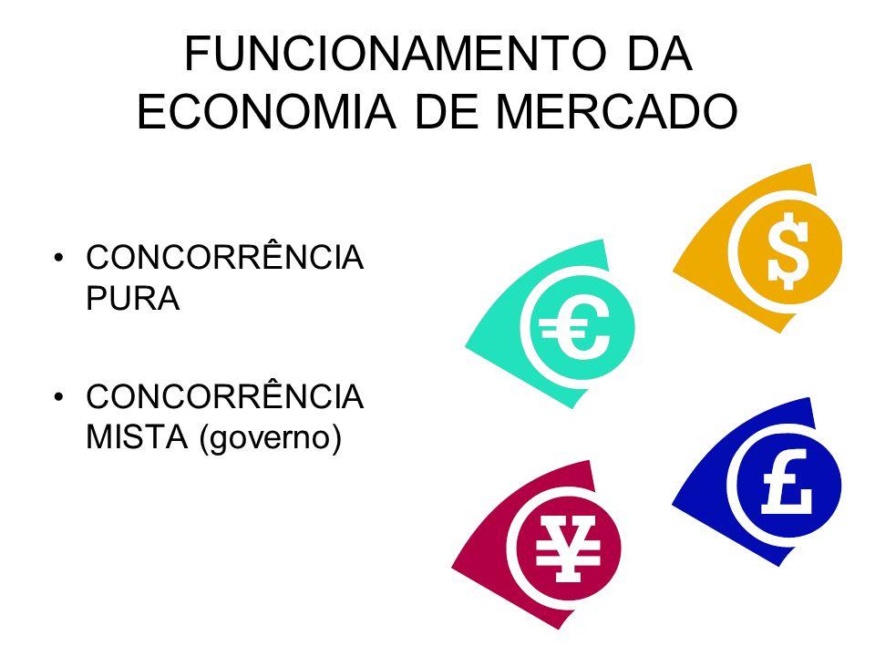 FUNCIONAMENTO DA ECONOMIA DE MERCADO