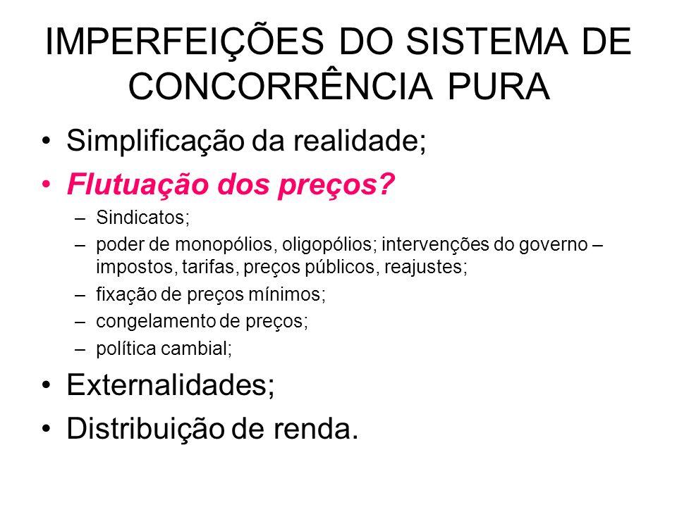 IMPERFEIÇÕES DO SISTEMA DE CONCORRÊNCIA PURA