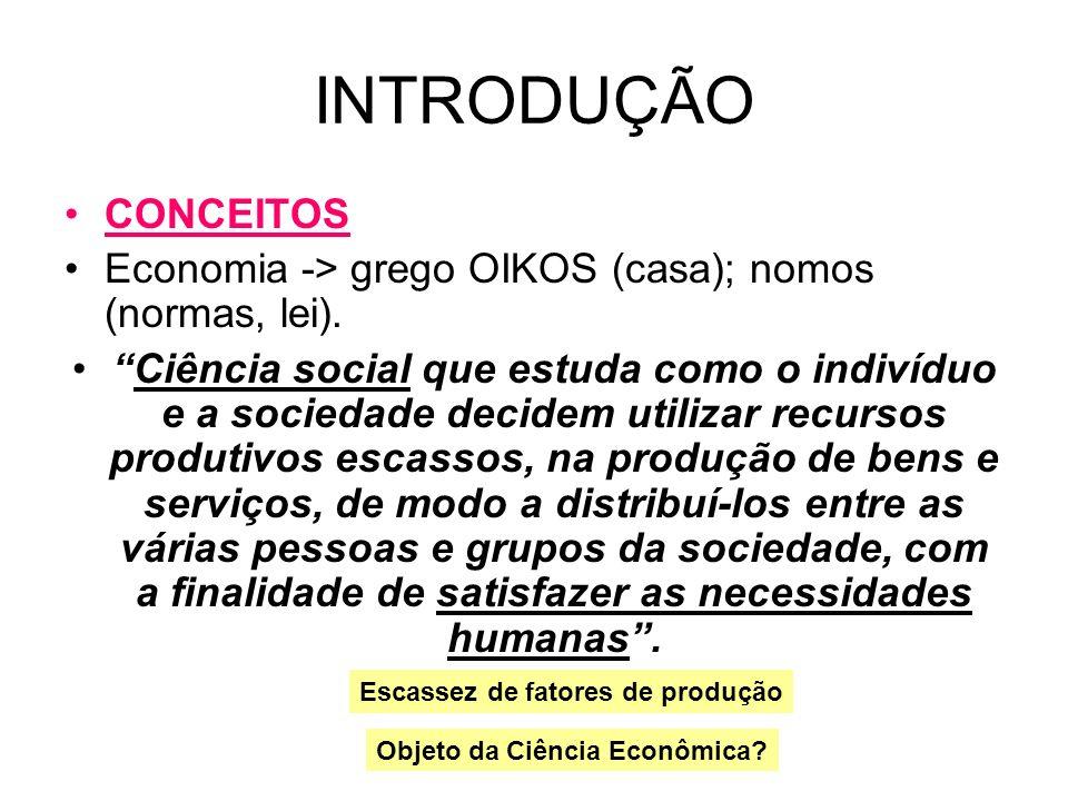 INTRODUÇÃO CONCEITOS. Economia -> grego OIKOS (casa); nomos (normas, lei).