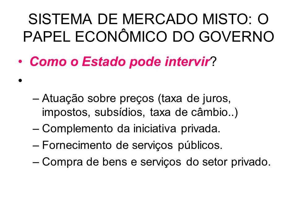 SISTEMA DE MERCADO MISTO: O PAPEL ECONÔMICO DO GOVERNO