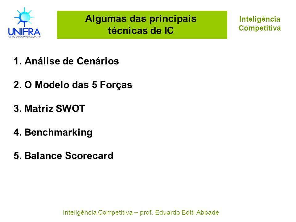 Algumas das principais técnicas de IC Inteligência Competitiva