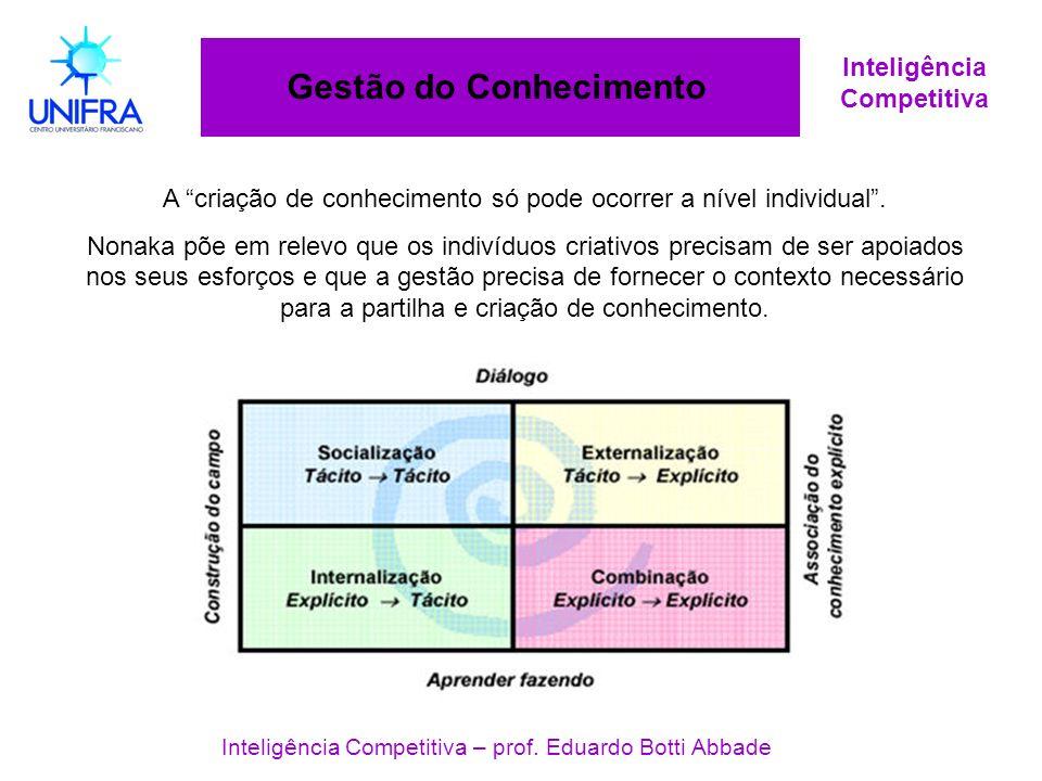 Inteligência Competitiva Gestão do Conhecimento