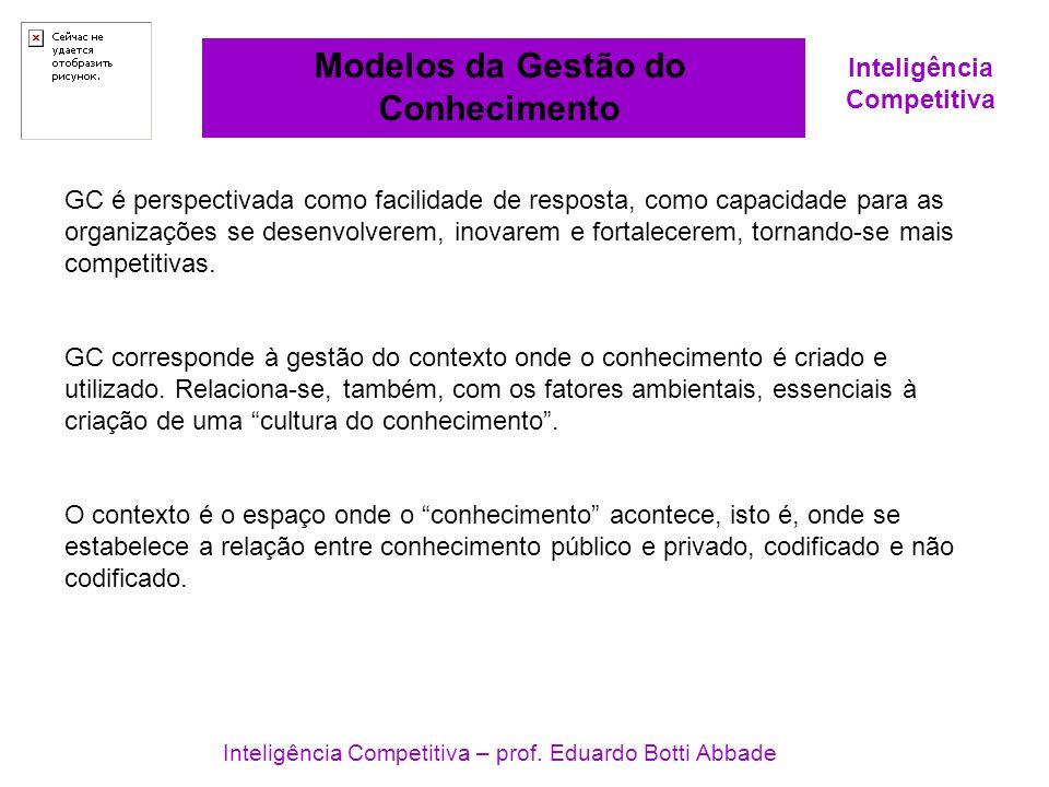 Modelos da Gestão do Conhecimento Inteligência Competitiva