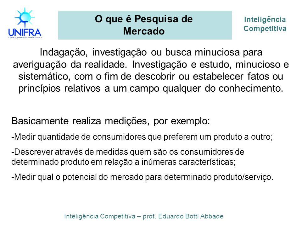 O que é Pesquisa de Mercado Inteligência Competitiva