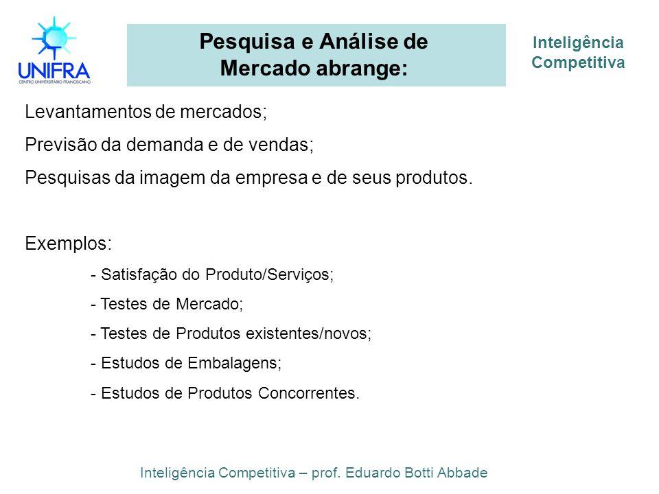 Pesquisa e Análise de Mercado abrange: Inteligência Competitiva