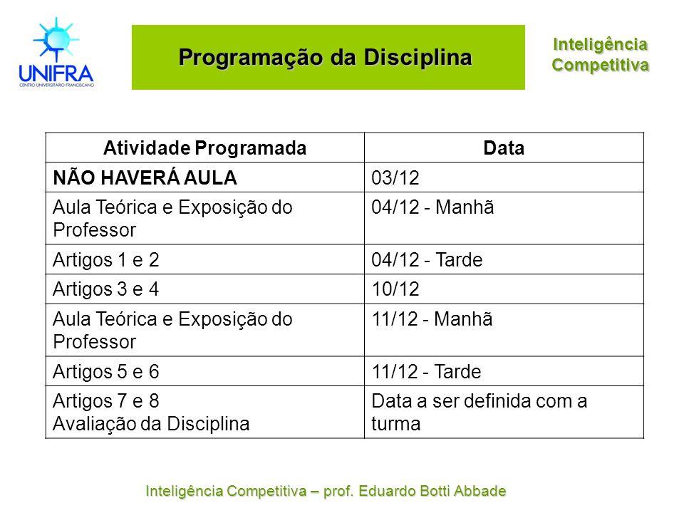 Inteligência Competitiva Programação da Disciplina