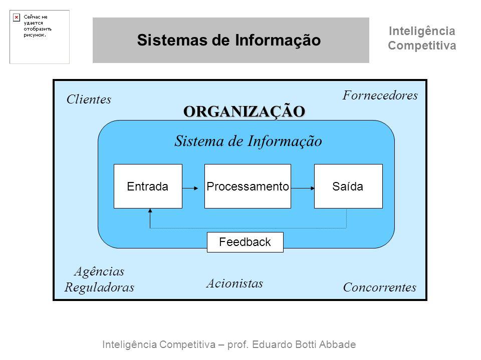 Inteligência Competitiva Sistemas de Informação