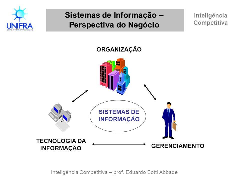 Sistemas de Informação – Perspectiva do Negócio