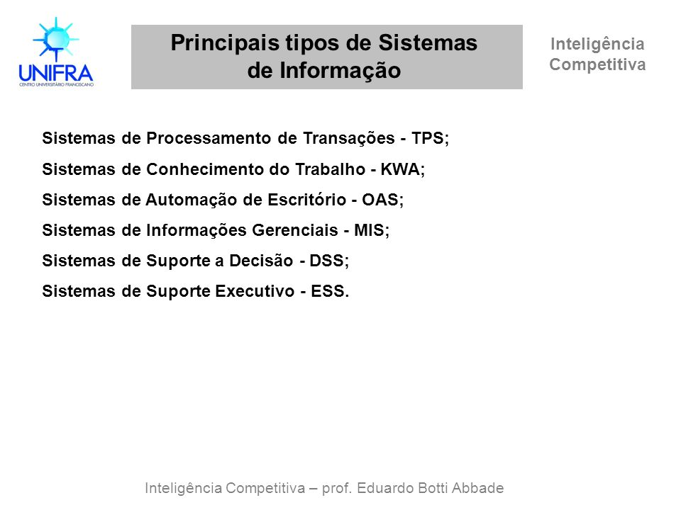 Principais tipos de Sistemas de Informação Inteligência Competitiva