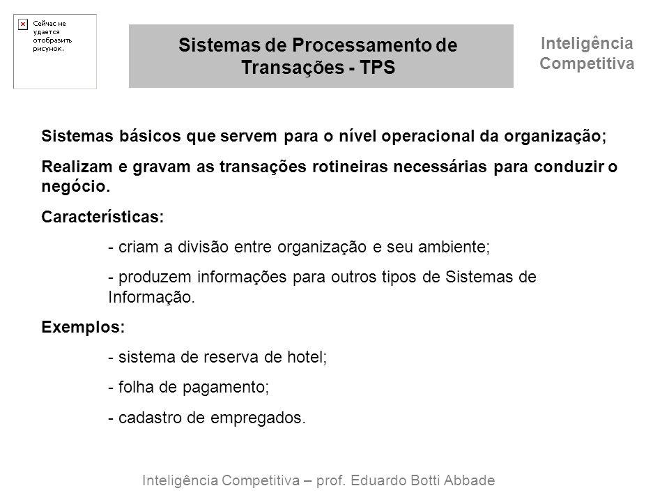 Sistemas de Processamento de Transações - TPS Inteligência Competitiva
