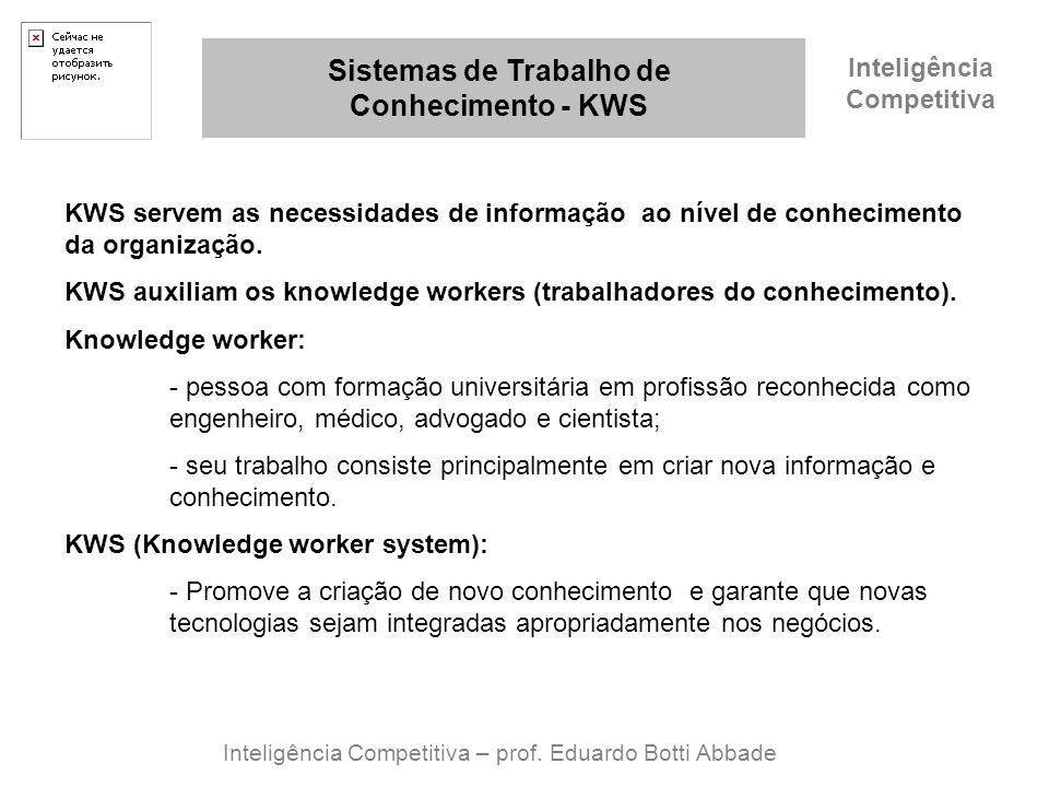 Sistemas de Trabalho de Conhecimento - KWS Inteligência Competitiva