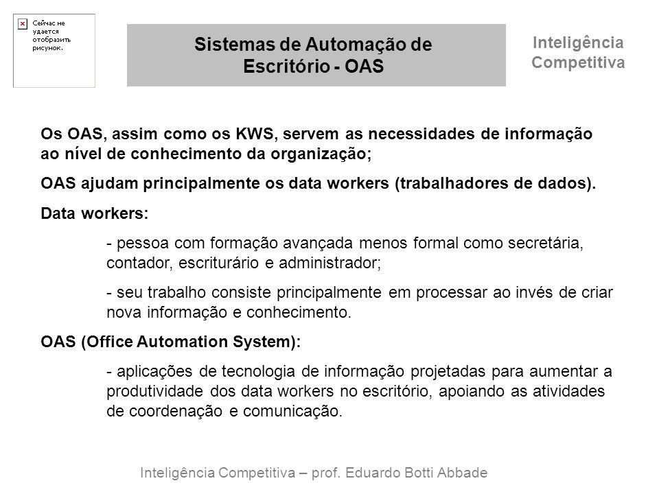 Sistemas de Automação de Escritório - OAS Inteligência Competitiva