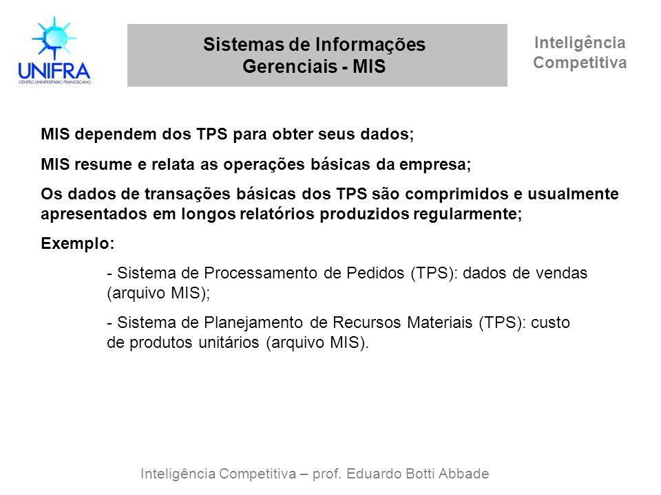 Sistemas de Informações Gerenciais - MIS Inteligência Competitiva